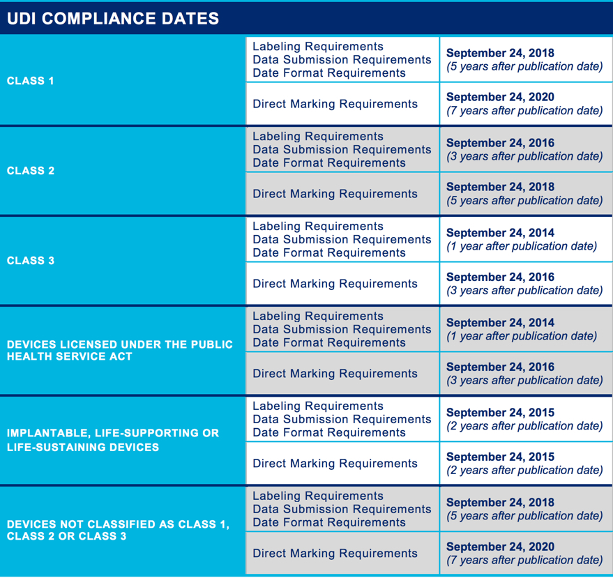 Posts by UDIAdmin | UDI Compliance Solutions